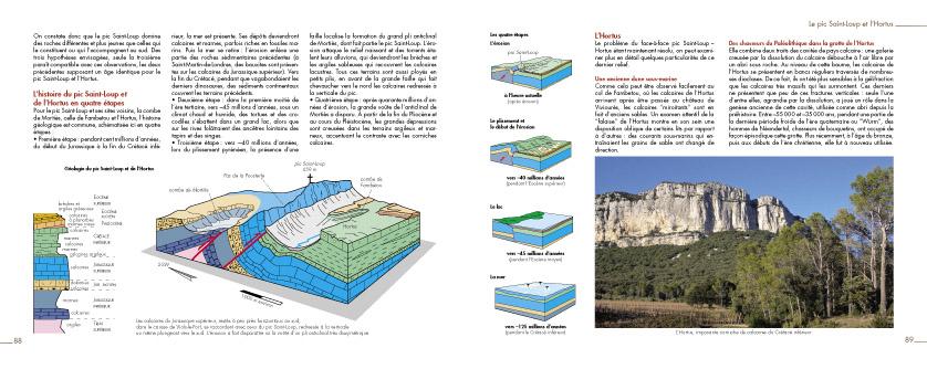 image MinervePicStLoup_Geol34PicStLoup1_20120727133329_20120727133352.jpg (0.1MB)